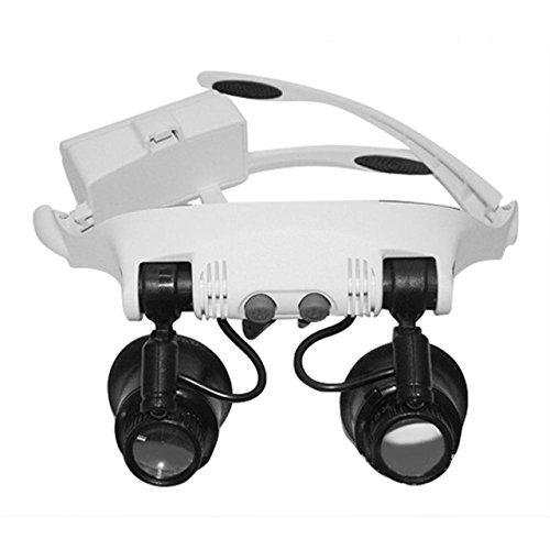 LEPAKSHI Black : Headband Head Wearing Magnifier with 2LED Light Eye Loupe Magnifying Glass 10x 15x 20x 25X for Watch Jewelry Clock Repairing
