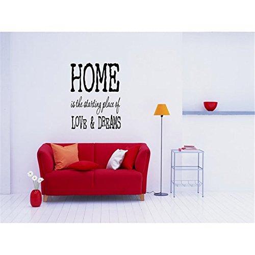 Wandtattoo Kinderzimmer Zuhause ist der Ausgangspunkt von Love & Dream - Ausgangspunkt