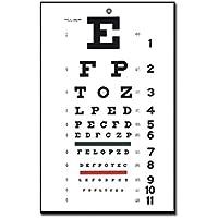 Tradicional tabla optométrica Snellen, 28x 56,6,1m