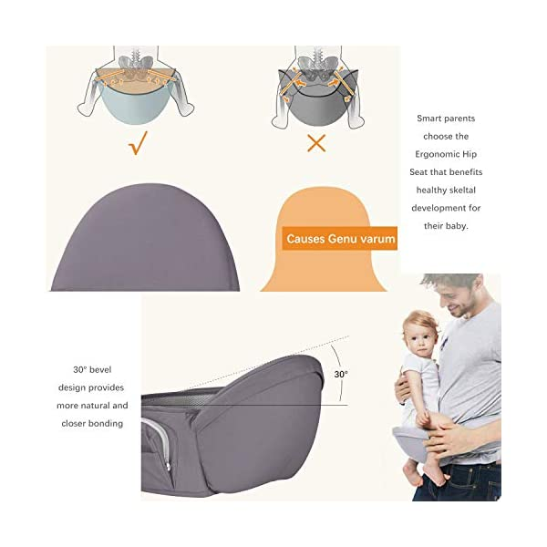 Viedouce Hip Seat Baby Carrier with Safety Belt Protection, Pure Cotton, Lightweight Ergonomic Waist Stool,Multi Positions Baby Front Carrier for 3-48 Month (Dark Grey) Viedouce 【ERGONOMIC DESIGN】 - Hip seat baby carrier perfectly adapts to your growing baby, allows baby to be in a natural sitting position and ride facing in or out. Effectively reduces the stress on your back whenever you carry baby at home, at work or while you travel.(Recommended by the International Hip Dysplasia Institute (IHDI) and pediatricians to prevent O-legs and poor blood circulation). 【Multiple Safe Guaranteed】- Come with the professional climbing double socket buckle design, which has strong bearing capacity, plus the baby safey belt provide extra support and security to prevents from falling off and safely hold the baby. 【Made for comfort】- The Baby Carrier Stool surface is filled with skin-friendly natural cotton fabric,lined with a 15mm memory foam pad around the abdomen for you. The inner cushion (detachable hip seat) is made of EPP foam, safe and to deform, which means great comfortable for you and baby. 6