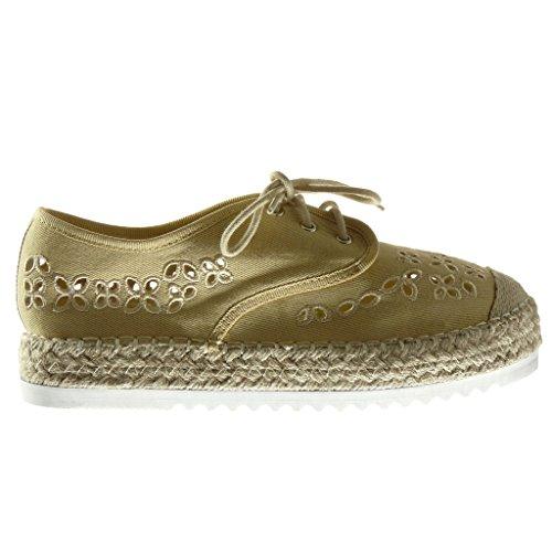bfbfcf292dc44 Angkorly Damen Schuhe Espadrilles DerbySchuh Plateauschuhe Offen ...