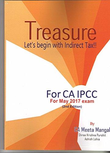 Indirect Tax- Hand written notes by CA Meeta Mangal