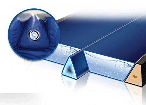 Gelkeil Trennkeil Modell 2018 für Wasserbetten/Thermo Gel-Keil Trennwand Trennung Isolierung (für 220 cm Länge (Real 208 cm)) -
