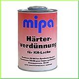 MIPA KH-Verdünnung