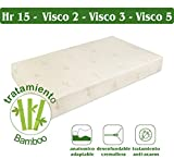 Ferlex Materasso viscoelastico Materasso Bamboo Materasso Giovanile Materasso antiacari 105_x_180_cm