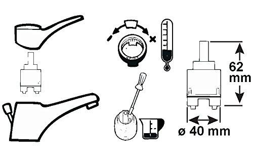 Cornat – Kartusche mit Temperaturbegrenzer, Mengenbegrenzer, Ø 40 mm - 2
