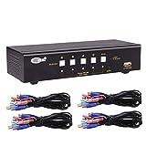 Switch KVM HDMI Display duplicato a doppio monitor a 4 porte, CKL HDMI KVM Switch Splitter 4 in 2 out con uscita audio e microfono e Hub USB 2.0, PC Monitor Tastiera Mouse Selector Box 1080P CKL-94HUA