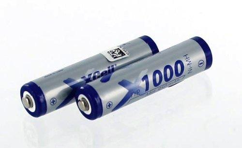 Akkuversum Ersatz Akku kompatibel mit AEG Eclipse 15 Ersatzakku Telefon Schnurlos