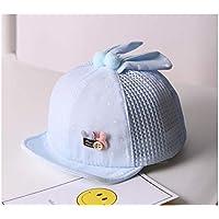 FOUGNOGKISSS Dot Rabbit Ear Toddler Sun Visor Protección Solar Hat Gorra de béisbol para bebé Durante 4-24 Meses (Rosa) (Color : Azul, tamaño : 48-52cm)