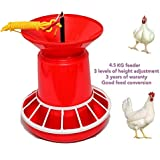Praish Plastic Semi Automatic Nova Feeder, 4.5 kg (Red)