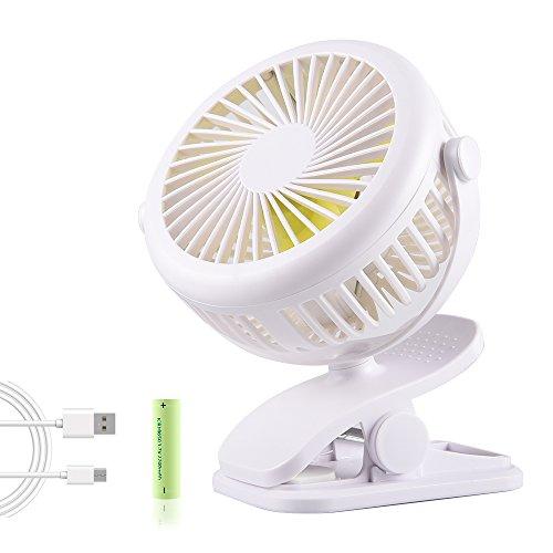 BACKTURE Mini Ventilador