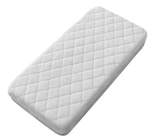 Protector Colchón Impermeable - Minicuna 50 x 80