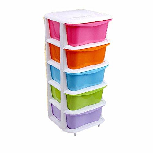 MEICHEN-Home cucina bagno camera da letto di plastica multistrato giocattolo