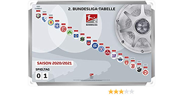 Magnettabelle 2017//18 f/ür RL S/üdwest Am Ball Com GmbH Regionalliga