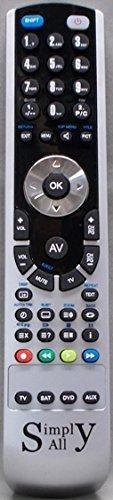 Reemplazo mando a distancia para Thomson RC1994925(TV2)...