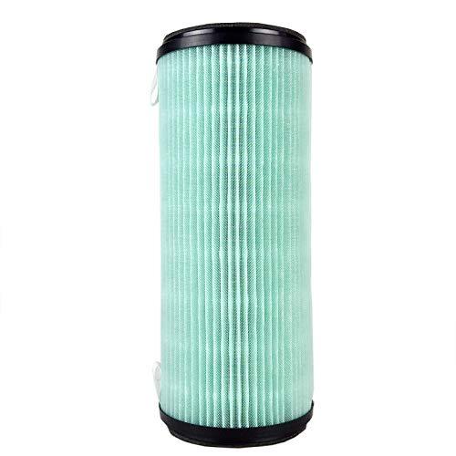 Preisvergleich Produktbild XuBa Auto-Luftreiniger,  Filter,  Filter,  Partikel,  PM2.5 Auto Luftreiniger Filter blau blau