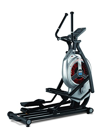BH Fitness CROSS1000 G872. A&M Resistance system. Stride 21