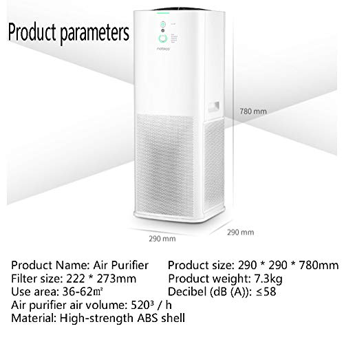 41lIJ%2BZje L. SS500  - WAHHW Intelligent Air Purifier, Negative Ion Ring Filter, Intelligent Monitoring of Aldehyde Removal, Odor Elimination…