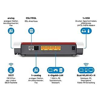 DSL-Modem Bild