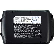 Cameron Sino 1500mAh/27wh batería de repuesto para MAKITA BHP458