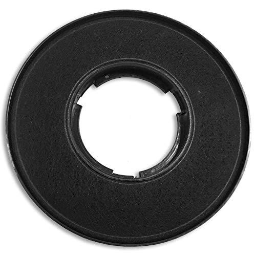 CIARRA Aktivkohlefilter für Dunstabzugshaube, Ersatzfilter/Geruchsfilter/Aktiv Kohlefilter für 60cm Unterbau Dunstabzug(CBCF005)