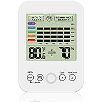 Junjiagao Termómetro Húmedo Medidor de Humedad Digital Termómetro Interior Termómetro Monitor de Humedad Tiempo de Visualización en LCD (Color : PT720)