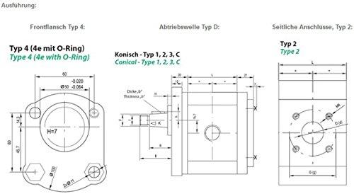Gear Pump Hydraulic Pump Assembly 2BG2, Flange (Type 4) Kon. Shaft Type D)–1: 5Sip Volume 4Up To 27.9cm³/u, Linkssdrehend Size: 22.5