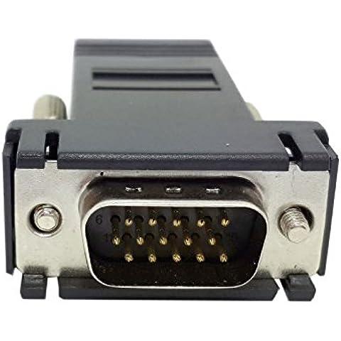 Il monitor VGA a connettore RJ45 ad un CAT5 CAT6
