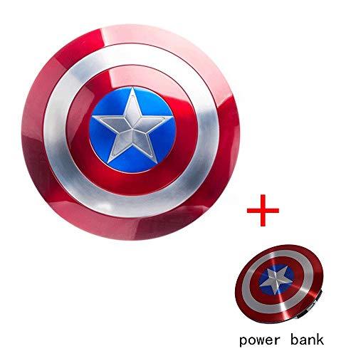 La Replica Metálica del Escudo del CAPITÁN AMÉRICA Vas a Flipar, el Escudo que todo FRIKI desea TENER en su Habitación