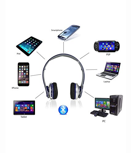 966f122a812 ... Drumstone S450 Foldable On-ear Wireless Stereo Bluetooth Headphones  Supports MP3, ...