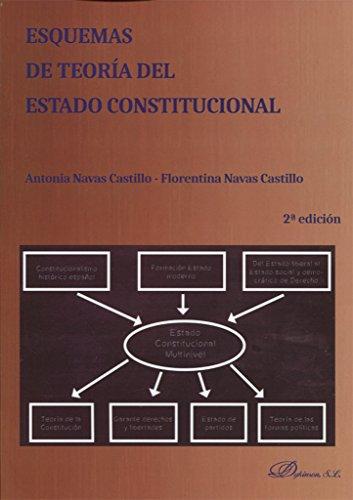 Esquemas de Teoría del Estado Constitucional. por Florentina Navas Castillo