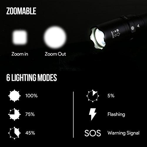 LED Taschenlampe wasserdicht wird per beigelegtem Mikro-USB-Kabel aufgeladen Abbildung 3