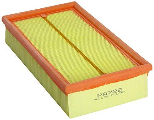 Preisvergleich Produktbild Muller Filter PA722 Luftfilter