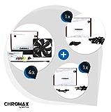 4 Stk. Noctua NF-A14 PWM chromax.black.swap Farbthema Bundle SCHWARZ; leiser 140mm Premium-Silent-Lüfter, hoher Luftdurchsatz für Computer-Gehäuse, Wasserkühlung und CPU Kühler, 4 pin PWM
