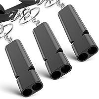 PolySky Pfeife Sport Whistle mit Schlüsselband und Keyring