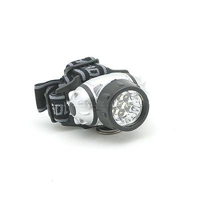 Grundig LED Stirnlampe, wasserfest 38692