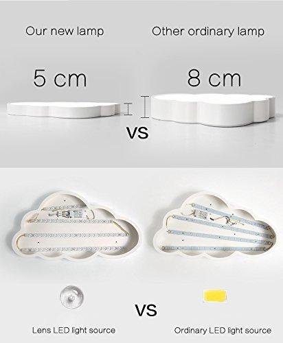 Zoom IMG-1 led nuvole lampada da soffitto