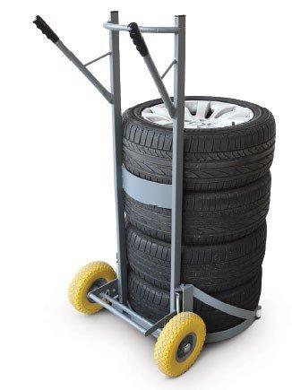 Pneumatici carrello per trasporto di innovazione