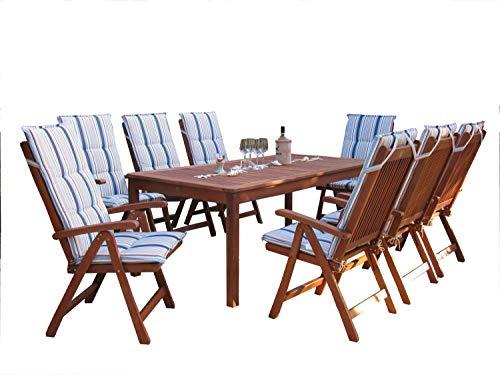 GRASEKAMP Qualität seit 1972 Gartenmöbel 17tlg mit 200cm Tisch Terrassenmöbel Santos Marine