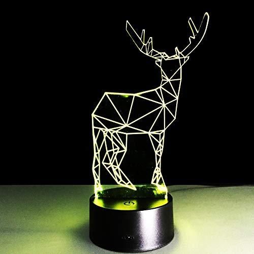 Mddjj Hot Sale Animal Milu Deer 3D Led Usb Lamp 7 Color Changing Night Light For Chirstmas Home Decoration Baby Sleeping Lighting Schlafzimmerdekoration Vision Lighting Sales