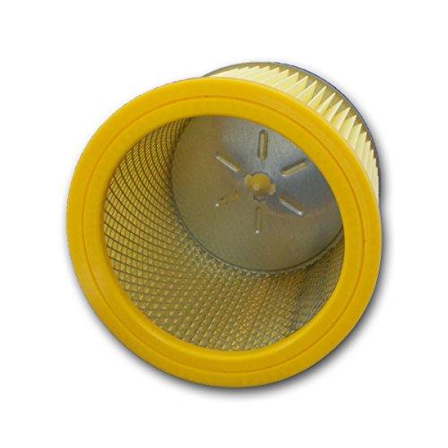 Bodendüse umschaltbar geeignet Bosch PAS 11-25 F