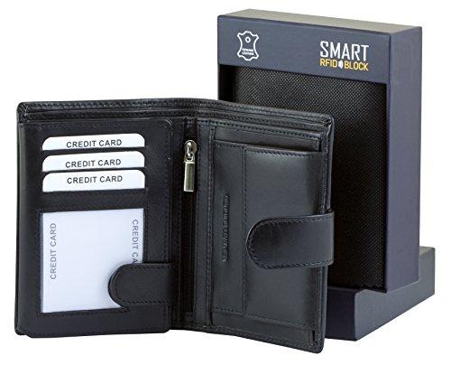 RFID Wallet ...