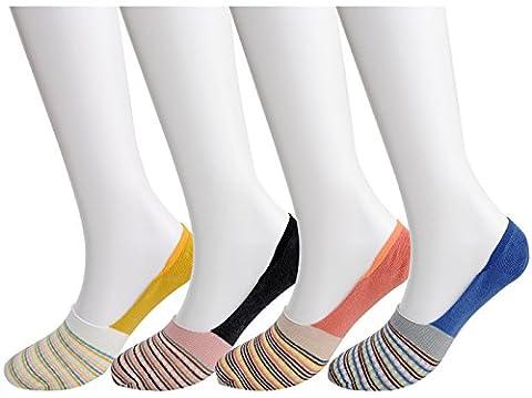 FULIER Women Ultra Low Cut Liner No Show Cotton Color