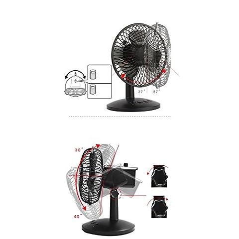 SSBY-Usb-Mini-Ventilador-Escritorio-De-Oficina-Mute-Fan-Ajustable-Cabeza-Pequea-Batera-Fan-Fan-De-DormitorioHogar-Azul