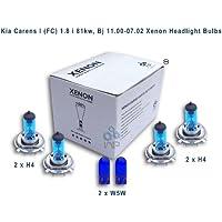 Kia Carens I (FC) 1.8 i 81kw, Bj 11.00-07.02 Xenon Headlight