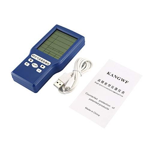 Noradtjcca Digital Formaldehyd Detektor HCHO/TVOC / CO2 Gas Tester AQI Luftqualitätsmonitor Analyzer Messwerkzeug -