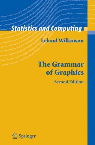 The Grammar of Graphics (Statistics and Computing)