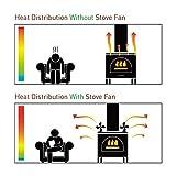 Stromloser Ventilator für Kaminöfen, Kein Lärm 4 Flügel Rotorblätter Umweltfreundlich Kamin Öfen Ventilator für Holzöfen und Mehrbrennstoffbrenner Vergleich
