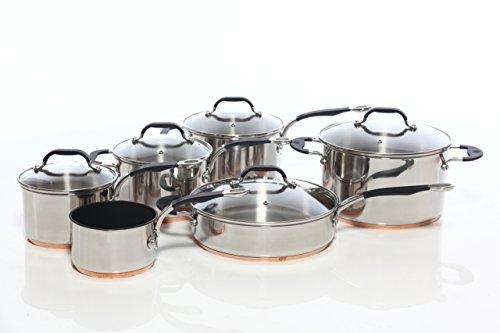 Copper Base Cookware Set of 6 (14cm milk pan 16cm, 18cm, 20cm saucepans 26cm Saute and 24cm stockpot)