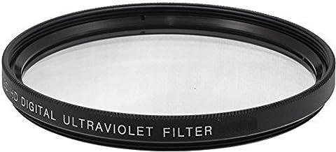 Power^UP 77MM (77 mm) UV-Filter für Canon, Carl Zeiss, Fujifilm, Nikon, Panasonic, Pentax, Olympus, Samsung, Sigma, Sony, Tamron, Tokina Objektiv (77mm